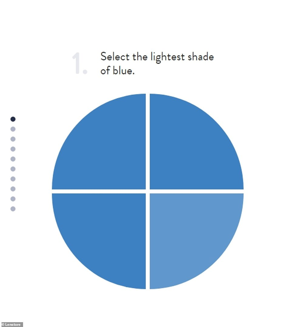The test starts with this question above, asking users to identify which slice of the colour wheel has the lightest shade of blue. Users click on the section they think is lightest and then press confirm. Lenstore then marks them with either a tick or cross