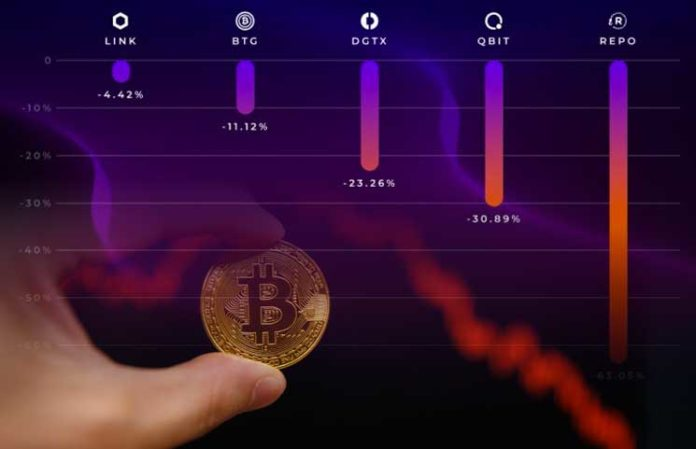 Top Five Altcoins with Negative Price Correlations to Bitcoin (BTC) in the Last Year
