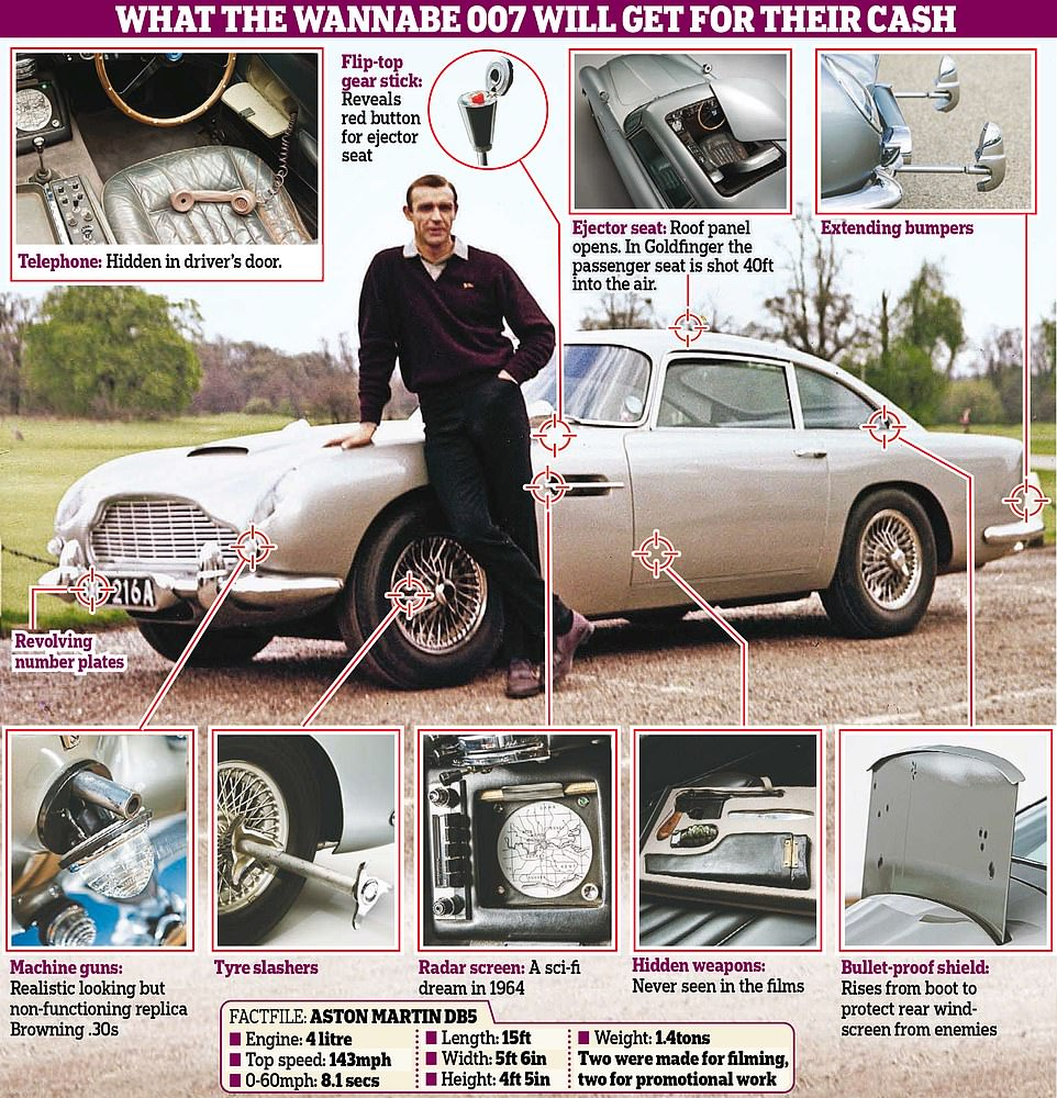 One of four Aston Martin DB5s created for the 1964 film Gldfinger is being auctioned in the US later this year