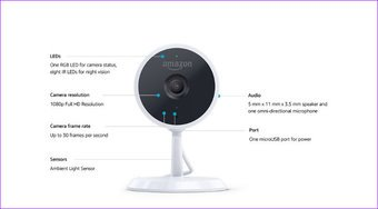 Wyze Cam V2 vs Amazon Cloud Cam: Which Security Camera Is