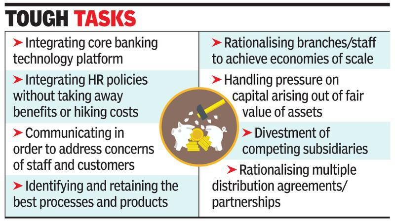 PSB mergers: Tech, HR synergy key challenges