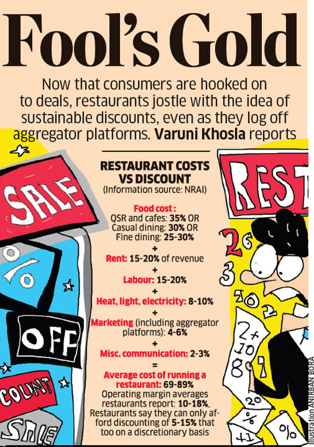 Why restaurants and aggregators are logging horns over discounts