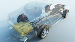 transparent electric car with battery showing
