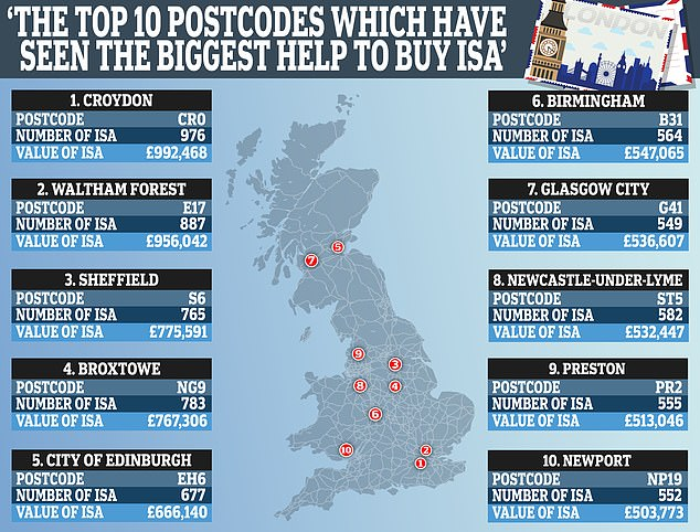 Mapped: The 10 postcodes where the Help to Buy Isa has been used the most (by value)