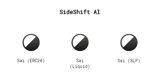 Sideshift SLP Token SAI Gains Over 30% in Less Than 24 Hours