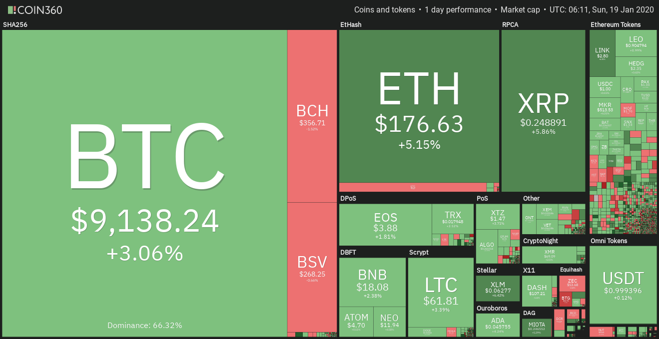 Cryptocurrency market weekly overview