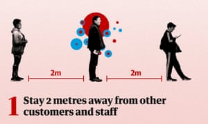Stay 2 metres away from other customers and staff